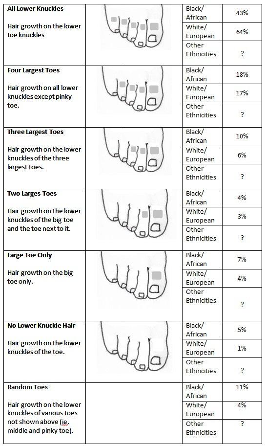 Toes - Lower.jpg