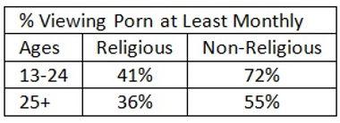 Porn and Religion.jpg