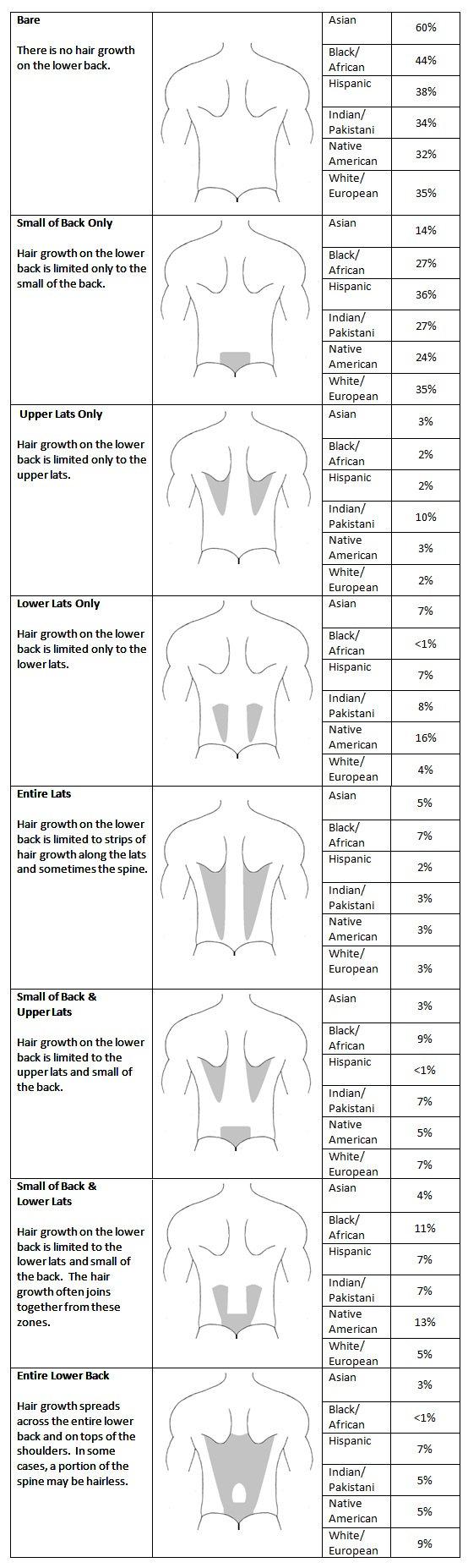 Lower Back Chart.jpg