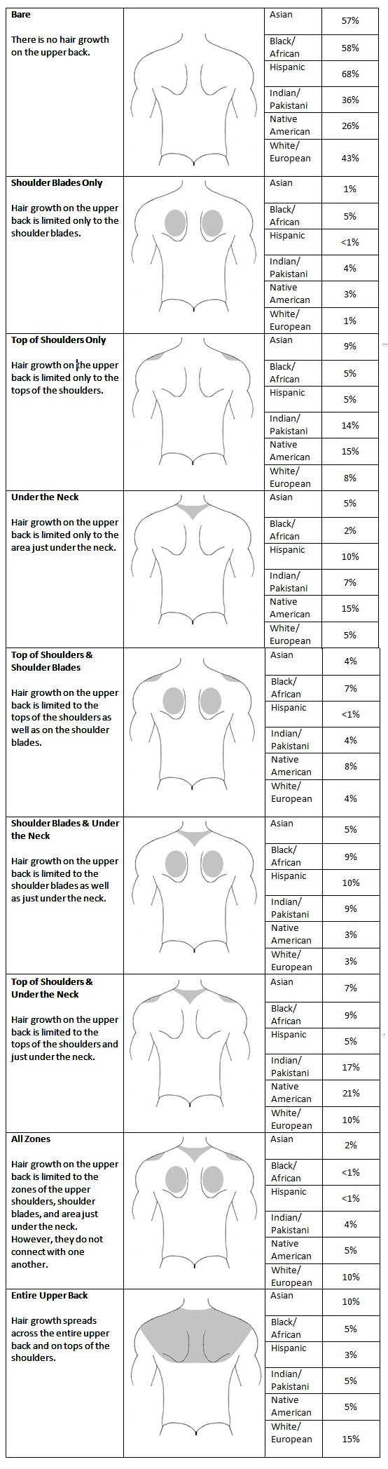 Upper Back - Chart.jpg