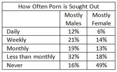 Porn Frequency.jpg