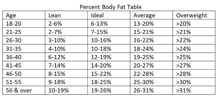 BMI table.jpg