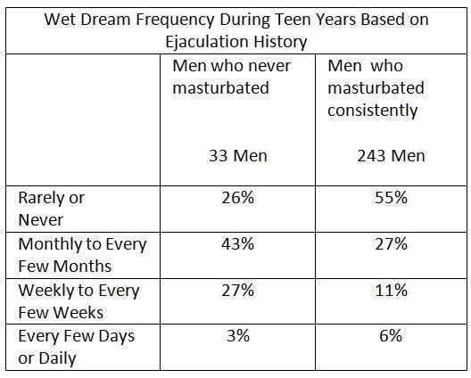 Wet Dream Frequency.jpg