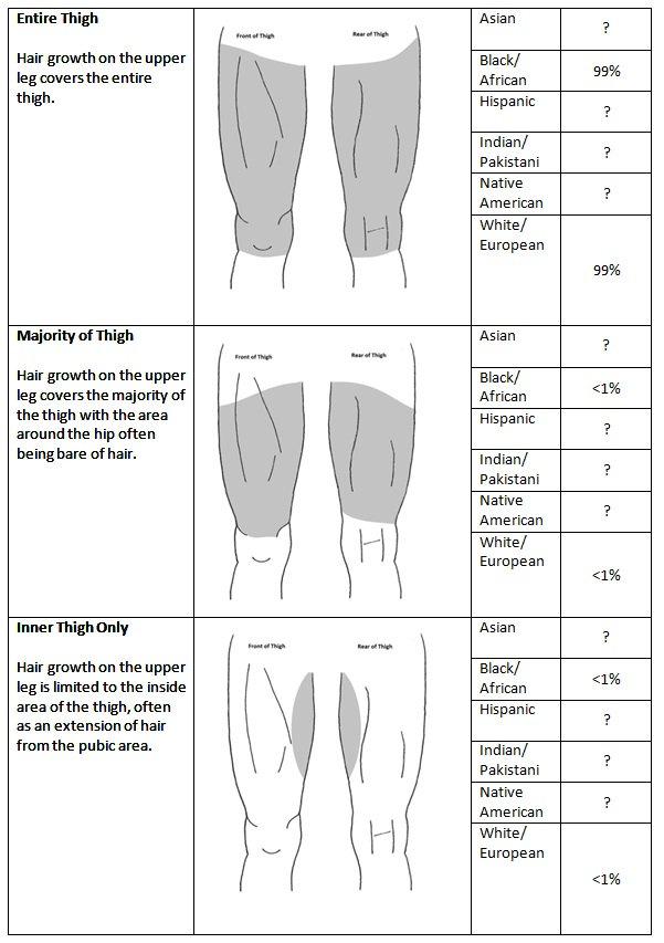 Upper Leg Chart.jpg
