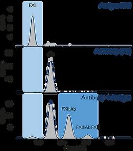 FXII_antigen_binding_resized.png