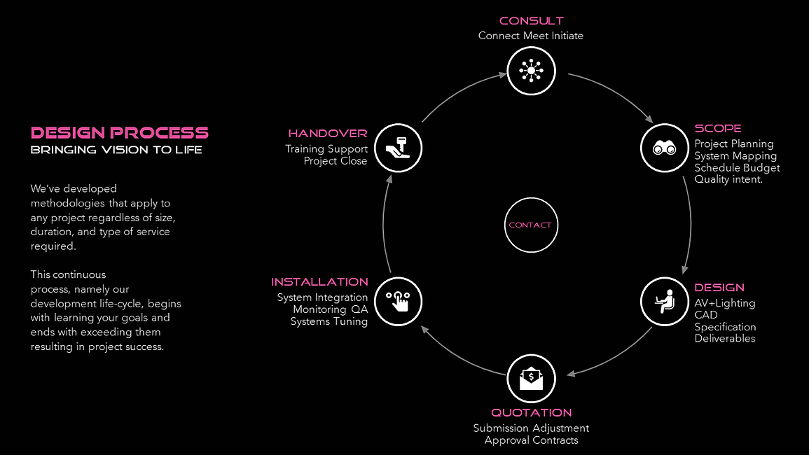 VGROUP Design Consulting v007.png