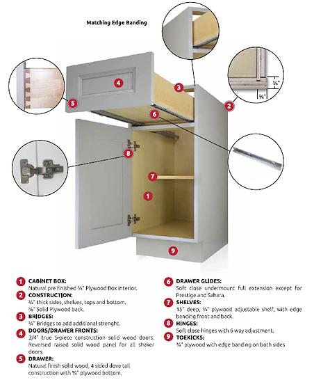 Adornus Cabinet Construction.png