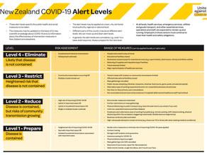 New Zealand at COVID-19 alert Level 4-Eliminate