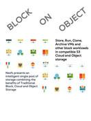 Nexfs Block On Object