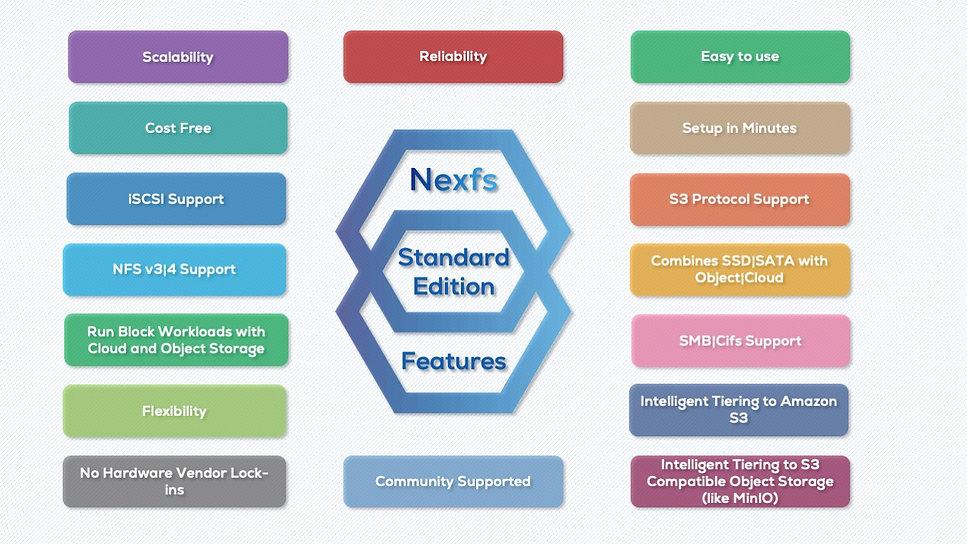 Standard Edition Features.jpg