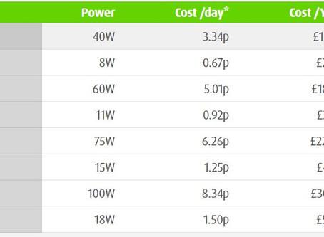 Energy Saving Lighting Electricity Cost Calculator