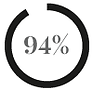 94%.png