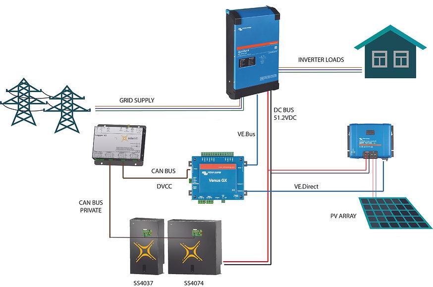 solarmd-victron_wiring.jpg