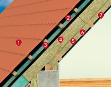 Aby byla celá konstrukce střechy prodyšná, je třeba ji správně navrhnout. Směrem do interiéru by tak měly být použity materiály méně prodyšné – například parozábrany (fólie) či parobrzdy (fólie, OSB desky a podobně).