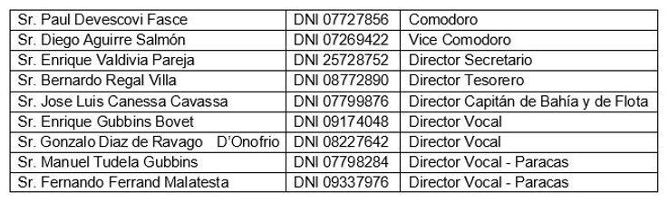Lista de comite.JPG