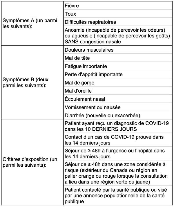Tableau_critères_covid.png