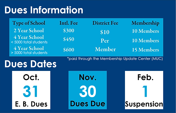 dues graphic.png