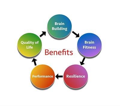 Brain Building Benefits 2.png