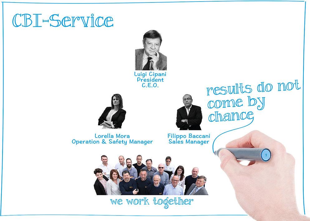 organigramma CBI service2.jpg