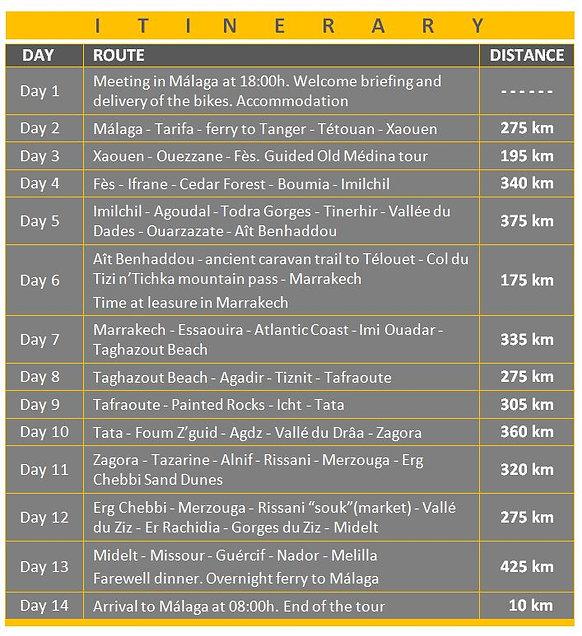 ItinerarioJGrisAmarilloBlancoNegrita.JPG