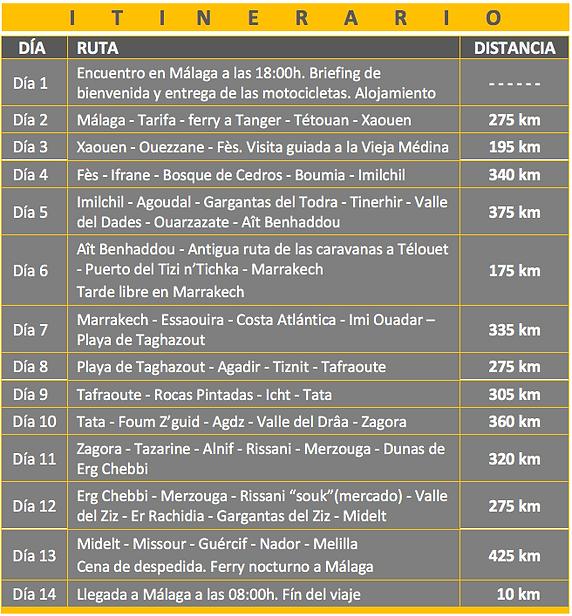 Itinerario.png