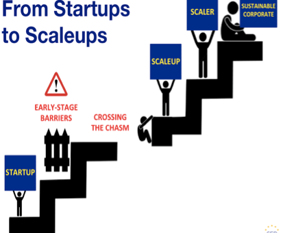 Scaling Your Small Business: Three Signs You're Ready to Scale Your Business