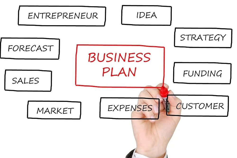 Developing an Investor Ready Business Plan, Noirwolf Can Help You