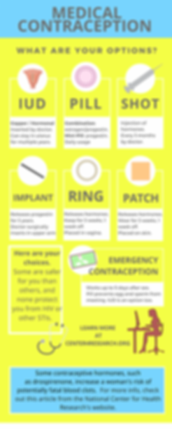 contraceptive infographic.png