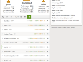 7ème Blitz du dimanche remporté par BlackBond