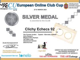 Fiers de notre médaille d'argent à la Coupe d'Europe