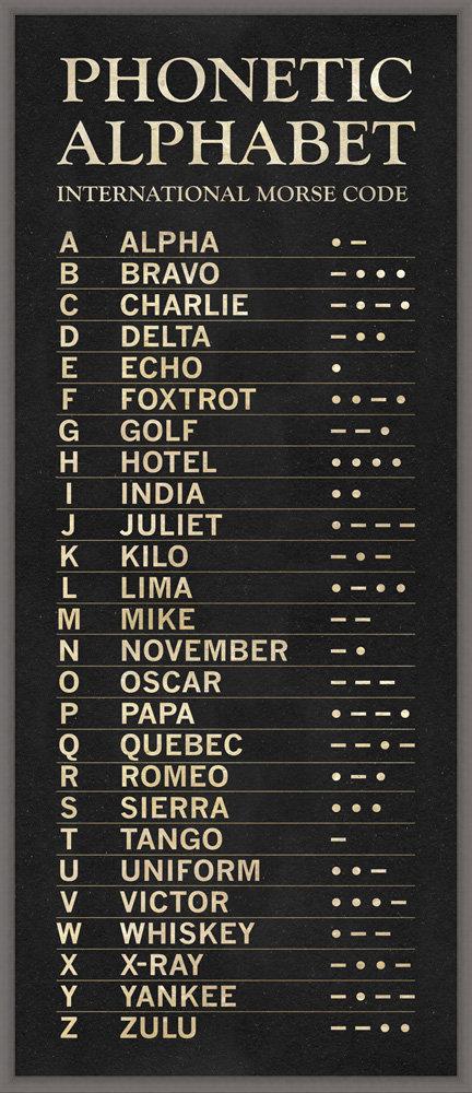 Phonetic Alphabet, 24384, M0980, poster, 1883, blue, gold, tan, beige, black, white, suspension, bridge, water, Manhattanm wire, steel, New York