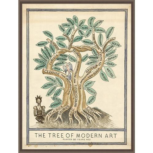 Tree of Modern Art