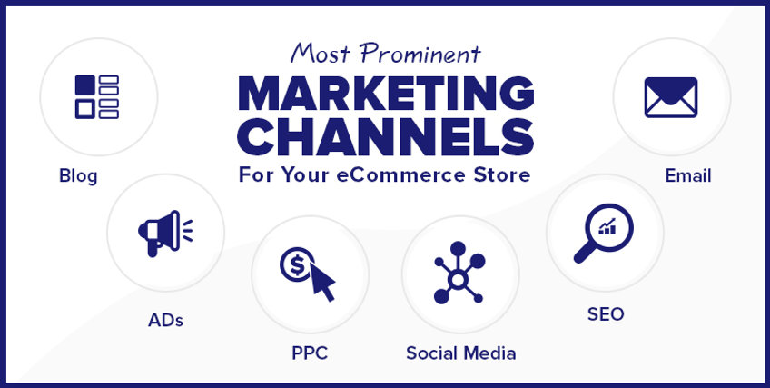 Ecommerce-Marketing-Channels.jpg
