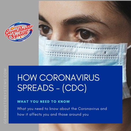 How COVID-19 (Coronavirus) Spreads