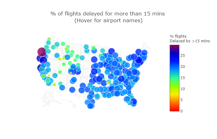 Plot 7 - % Of Flights Delayed for More t