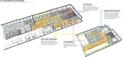 Interior Design Approach