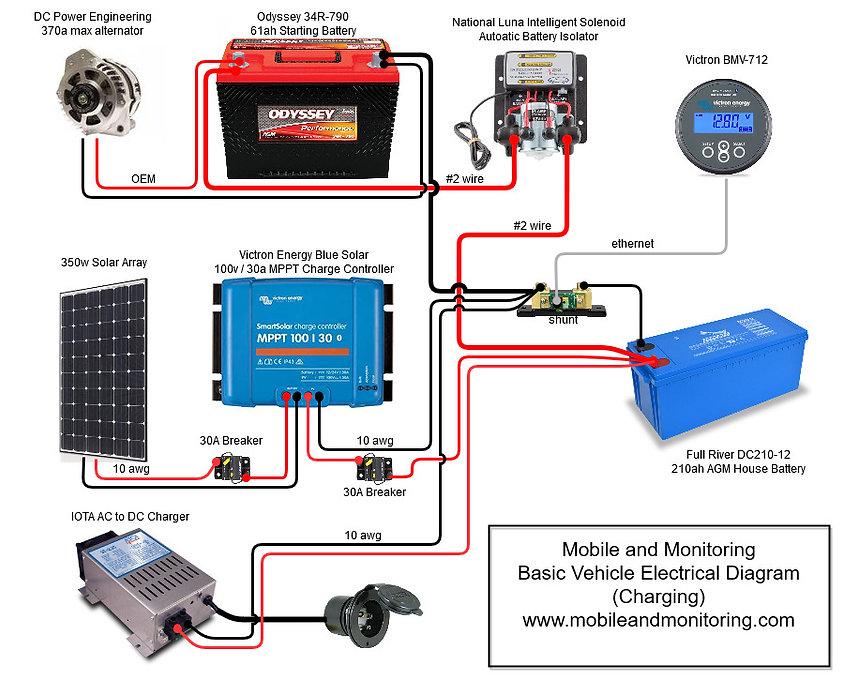 Truck Electrical Diagram Charging.jpg