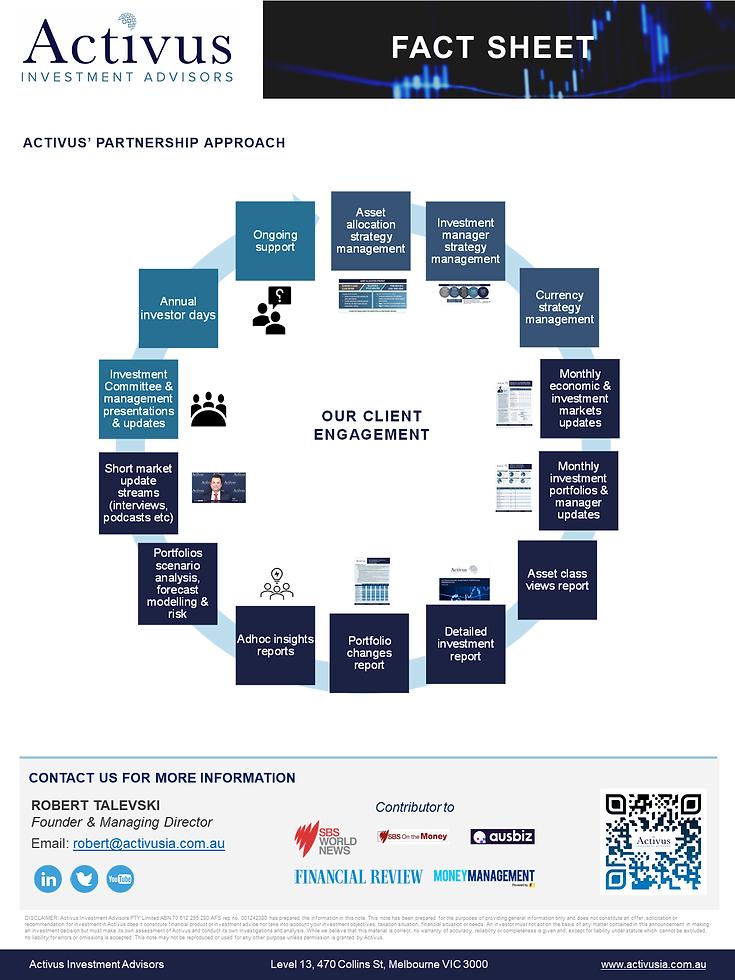 Activus Investment Advisors - Factsheet 2021 - p2.png