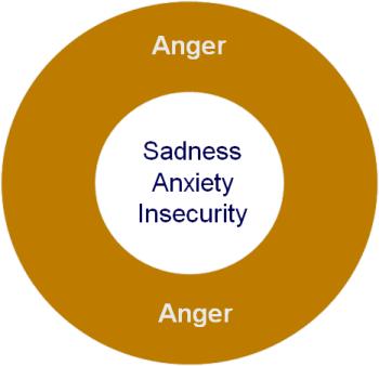 anger_origins2.png