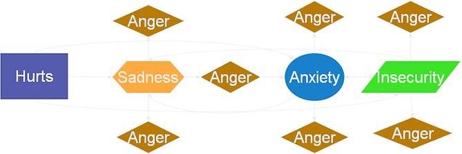 anger_origins1.png