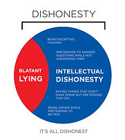 When you know about something, you can see it more easily. Learn about 'Intellectual dishonesty' here and what you can do to combat it.
