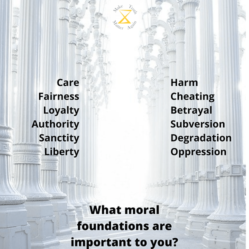 Moral Foundations
