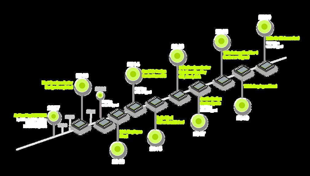company-milestones.png