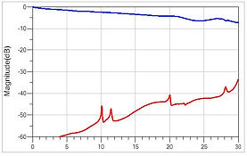TE-graph.jpg