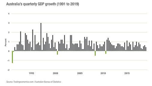 GDP Grouth.jpeg