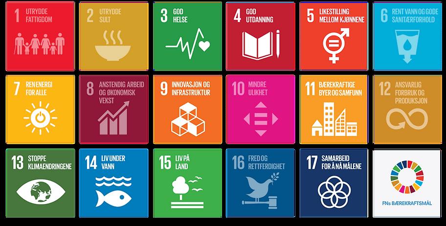 FN bærekraftsmål.png