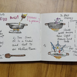 Egg/Anda Burji- an illustrated recipe
