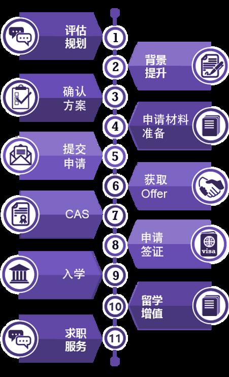申请流程表.png