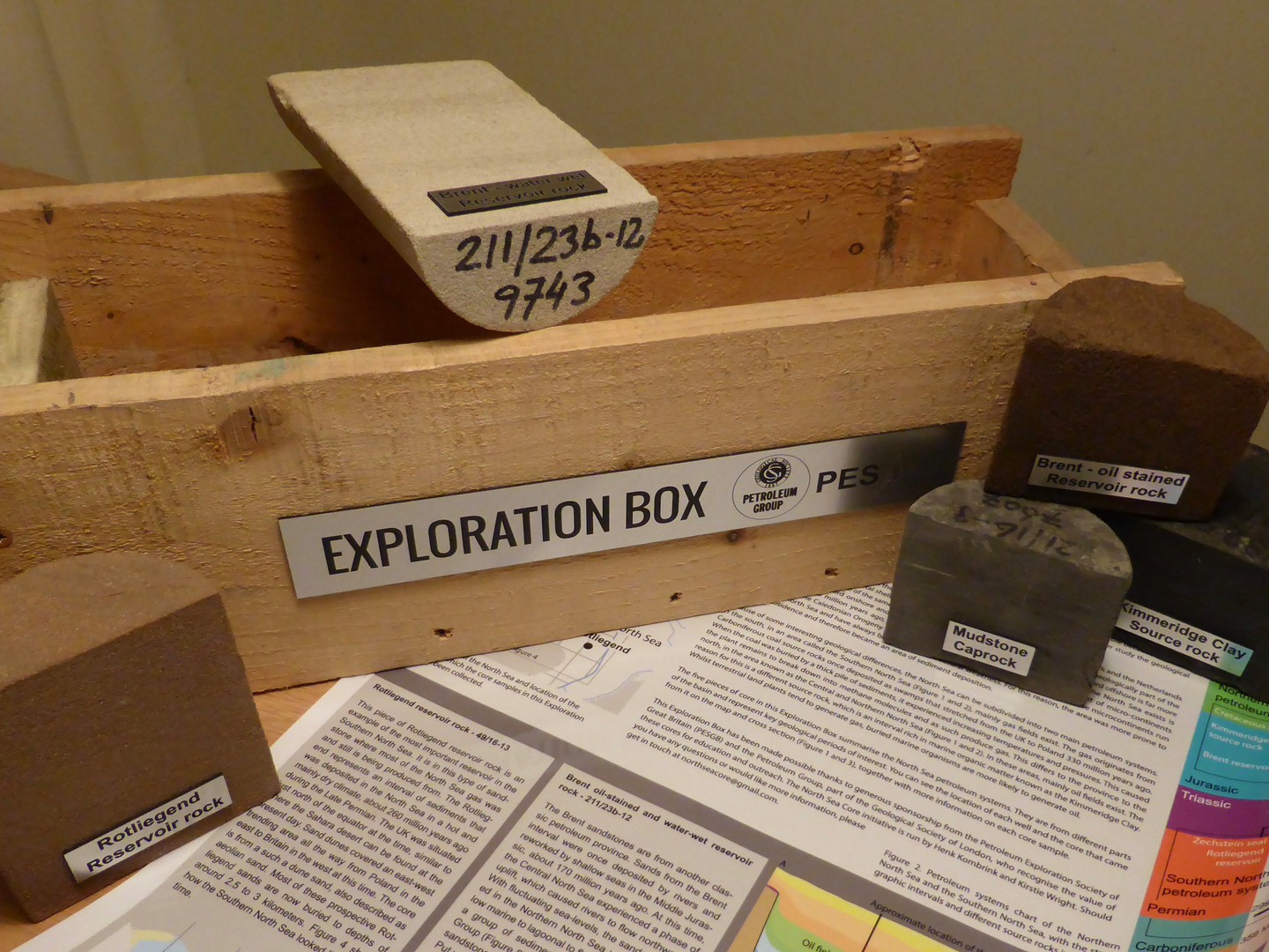 EXPLORATION BOXES