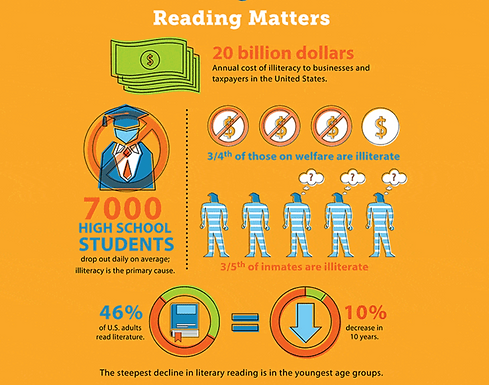9 Awesome Reasons to Use Infographics for Leading and Learning